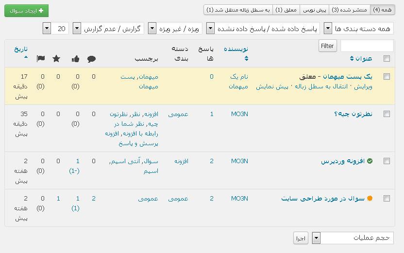 لیست مدیریت آیتم های افزونه Sabai Discuss