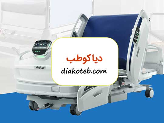 طراحی سایت دیاکوطب
