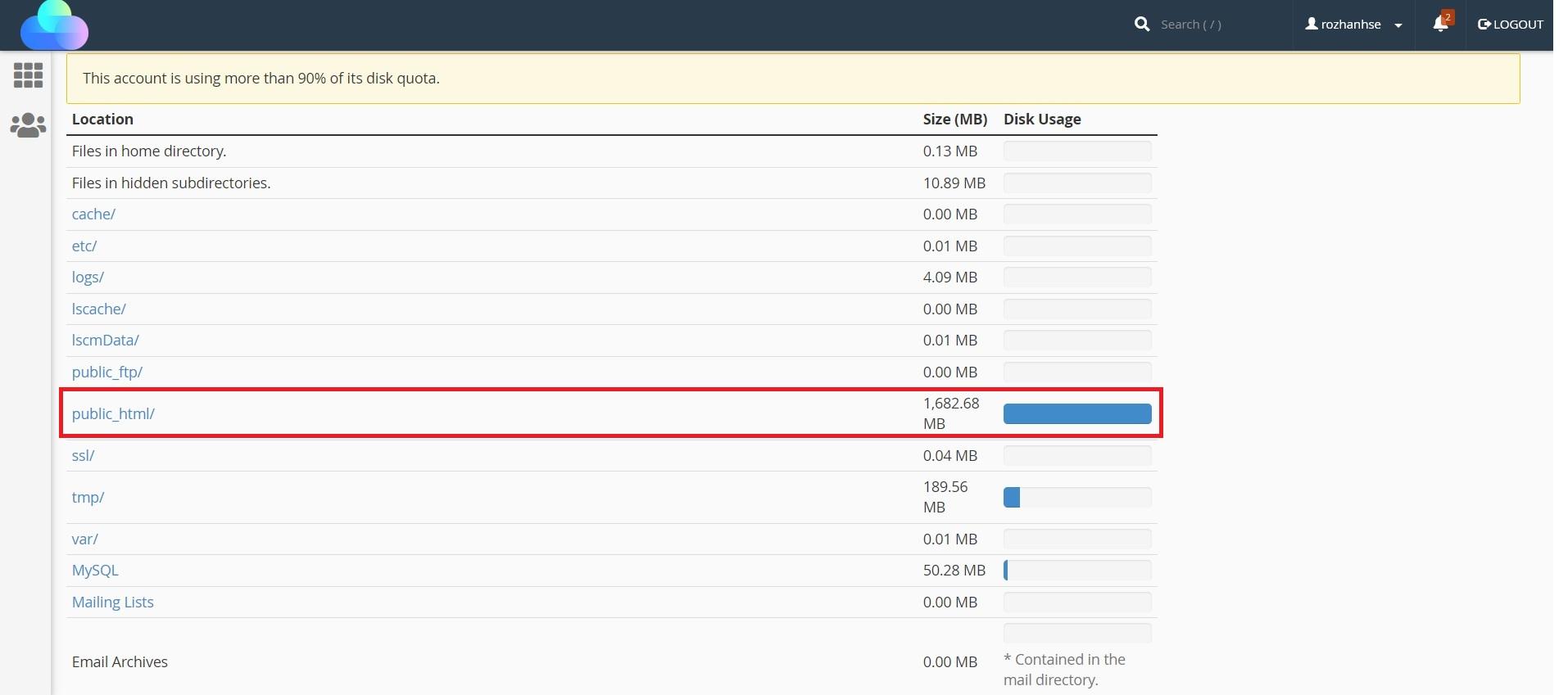 فایل های public_html ابزار Disk Usage در سی پنل