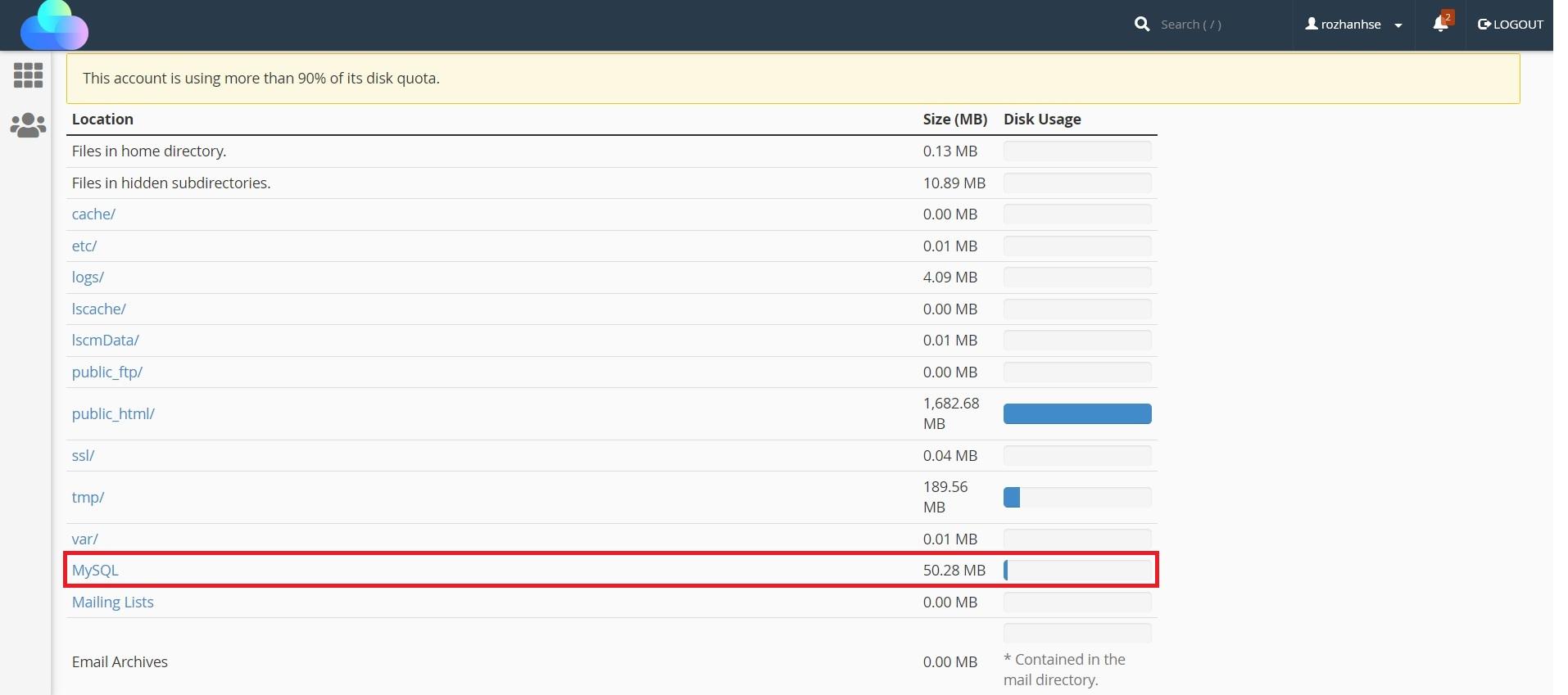 فایل های MySQL ابزار Disk Usage در سی پنل
