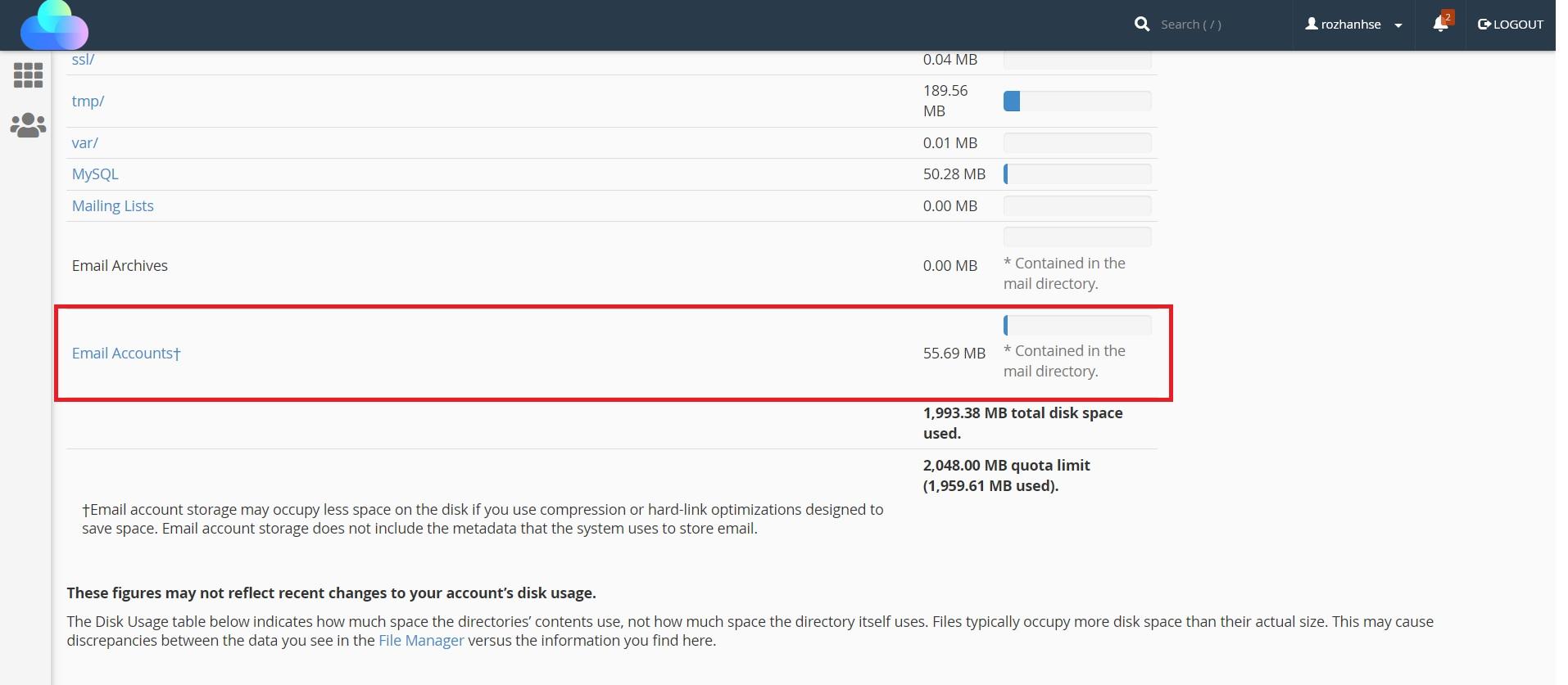 فایل های Email Accounts ابزار Disk Usage در سی پنل